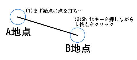 4.5.0アップデート・直線SHIFT