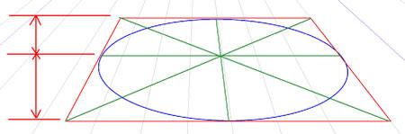 4.5.0アップデート・パースがかかった正円と正方形