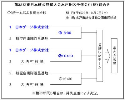 第33回東日本軟式野球大会(水戸地区予選)00813