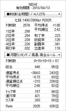 tenhou_prof_20100317.jpg