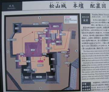 松山城配置図