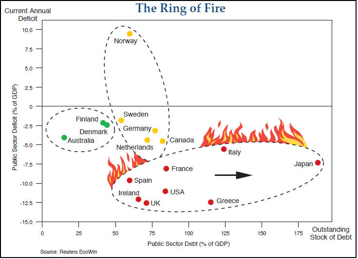 pimco ring of fire