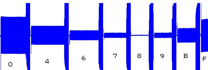 N106 波形出力1