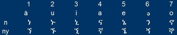 consonant pattern 3