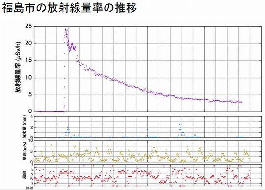 fukushima04143.jpg