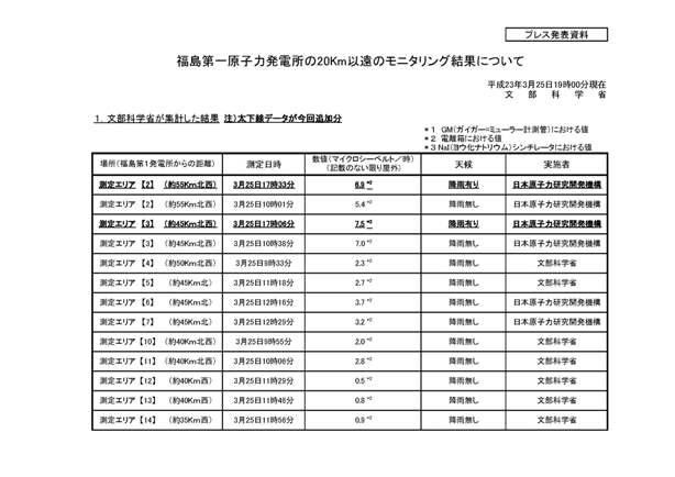 fukushima_2_325.jpg