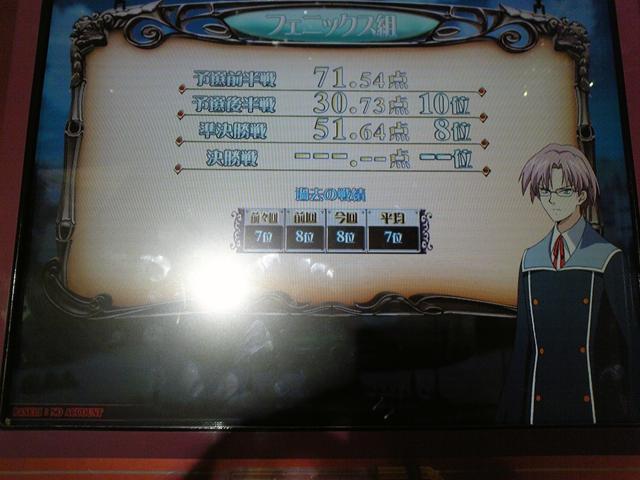 サブカ第235戦(2)
