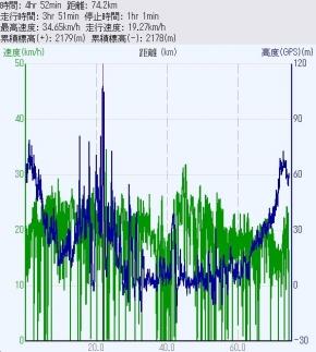 Maishima_Data_org.jpg