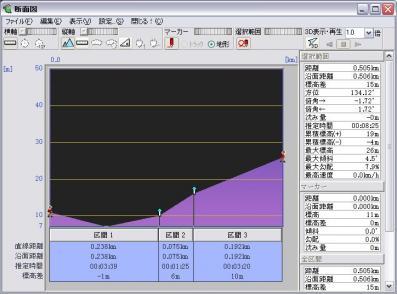 いつもここは凄いなぁと思った坂は7.9%だった…でも登れるとは限らない(笑)。