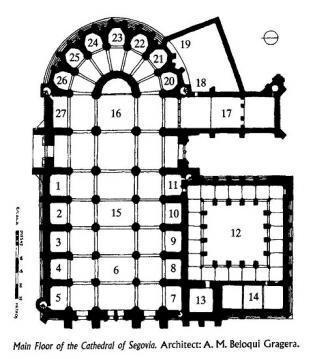 Mapa de Catedral de Segovia 1