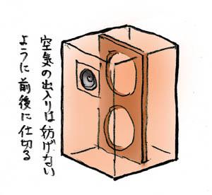 新型密閉4