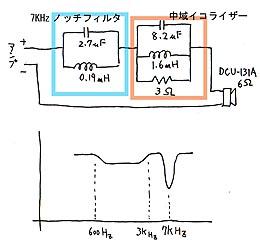 K-N1回路