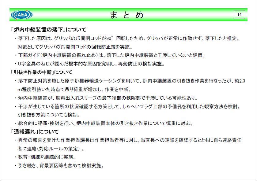もんじゅ 15-18