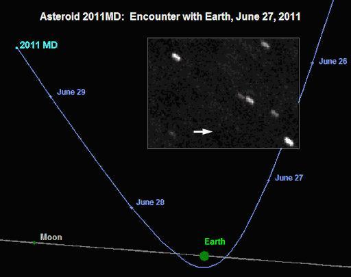 小惑星 20110627