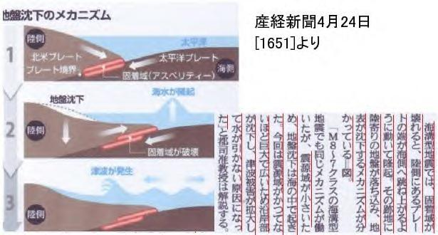 地震と地盤沈下3