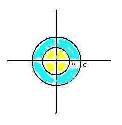 相対論的質量のイメージ3