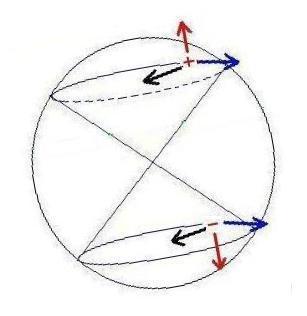 原子内竜巻イメージ301a2
