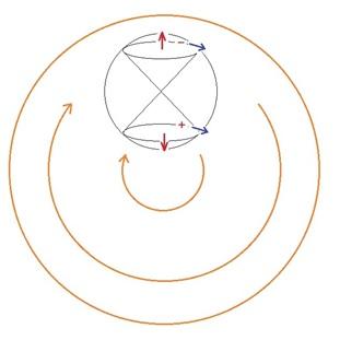 新しい原子モデル 101