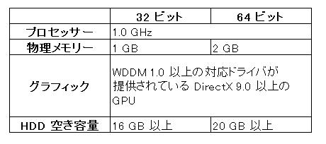 Windows7spec.png