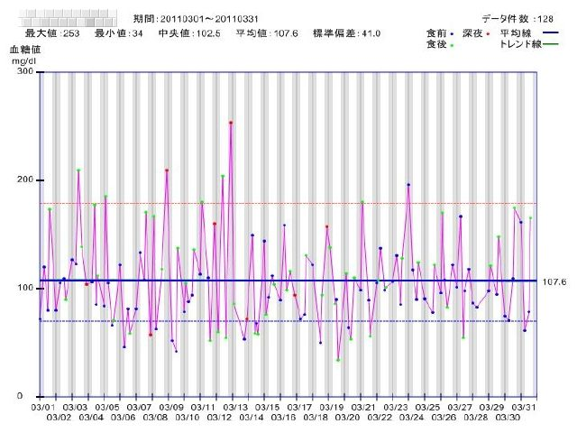 generate_glu_jikei_20110402065836.jpg