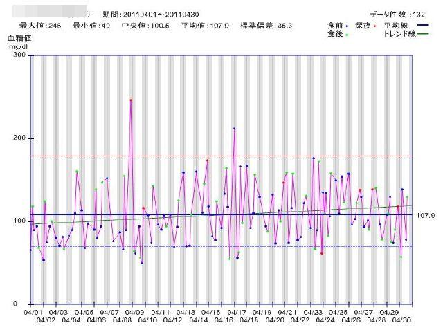 generate_glu_jikei_20110430195154.jpg