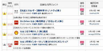118円/L!