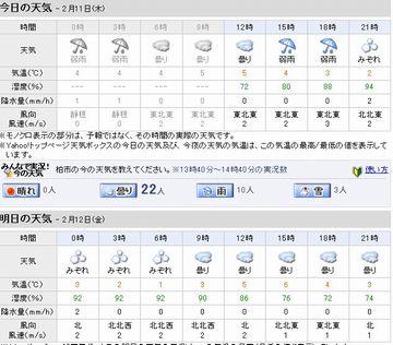 明日の天気!