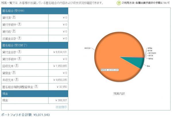 AQUSH20130203ポートフェリオ