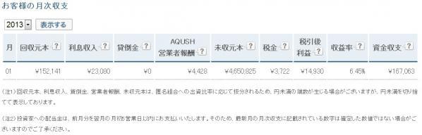 AQUSH201302収支