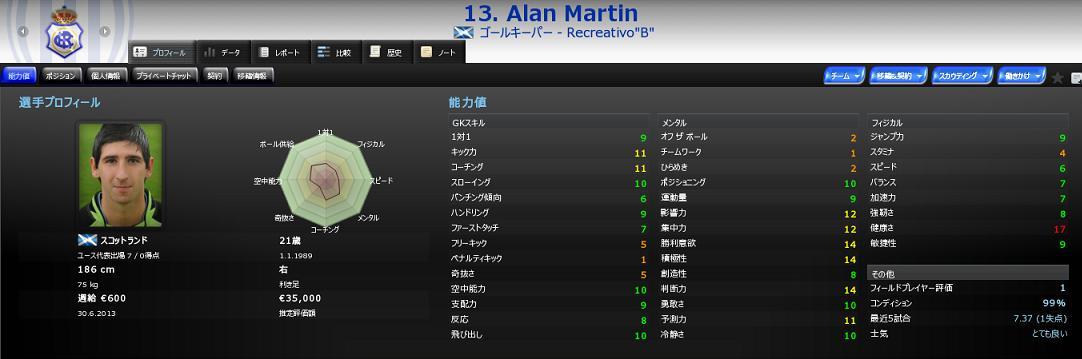 13 Alan Martin