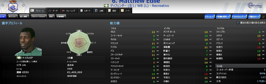 6 Matthew Edile