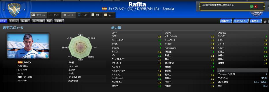 Rafita移籍