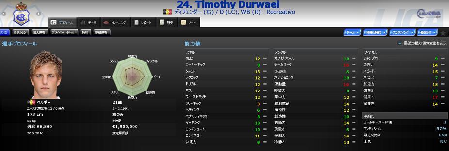 Timothy Durwael