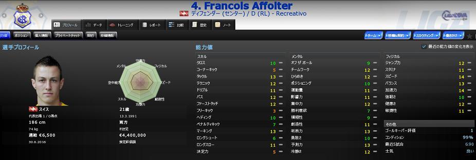 Francois Affolter