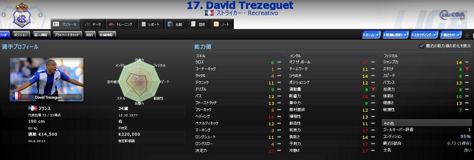 David Trezeguet