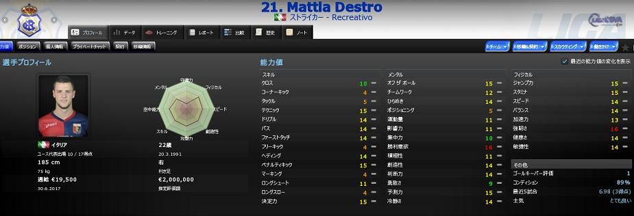21 Mattia Destro
