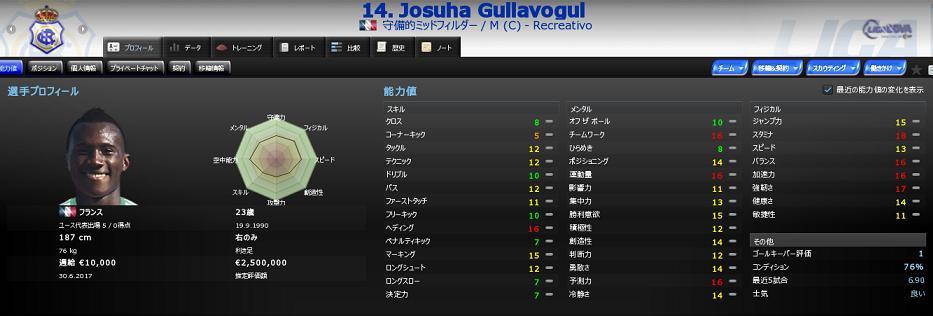 14 Josuha Guilavogui