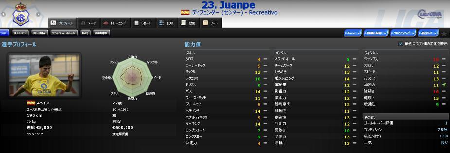 23 Juanpe