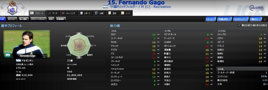 15 Fernando Gago