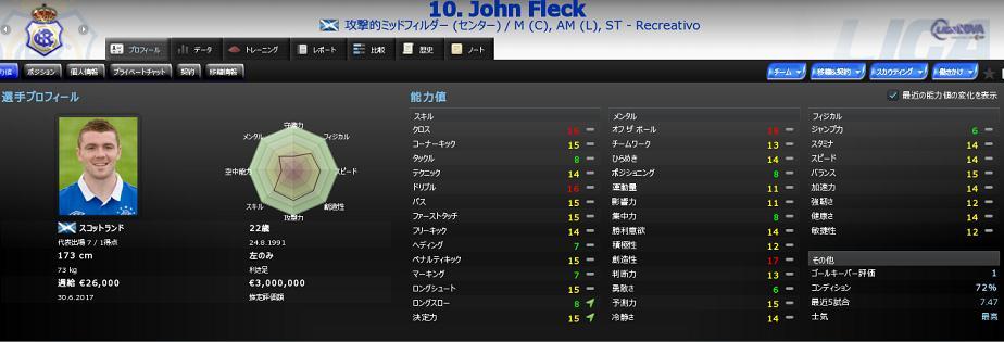 10 John Fleck