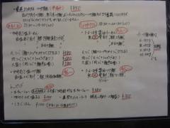 麬にかけろ 中崎壱丁 中崎商店會 1-6-18号ラーメン【弐】-17