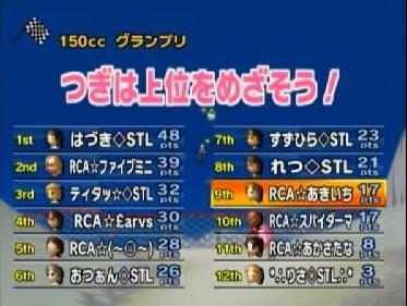 RCA vs STL3