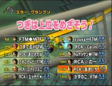RCA vs FTM2