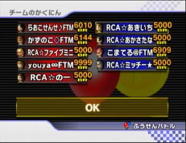 RCA vs FTMバトル参加者