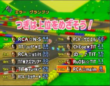 RCA ve TIT-メンバー2戦目
