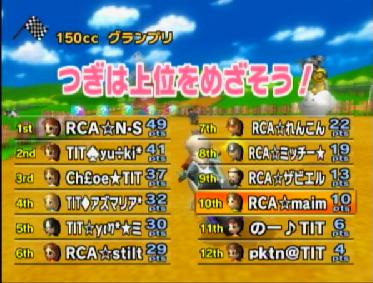 RCA ve TIT-メンバー3戦目