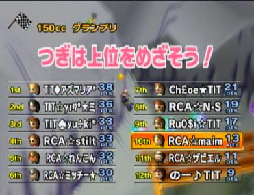 RCA ve TIT-メンバー1戦目