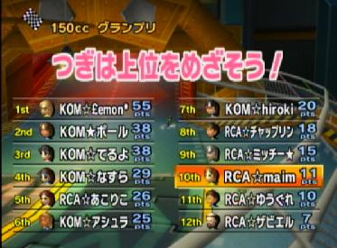 RCA vs KOM-3GP