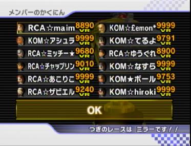 RCA vs KOM-メンバー