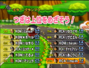 RCA vs KOM-1GP